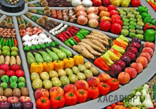 Вниманию товаропроизводителей Республики Дагестан!